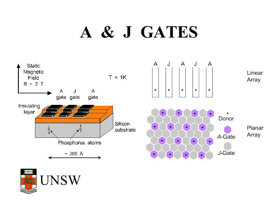 UNSW A & J GATES