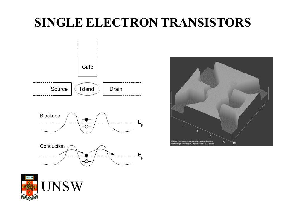 UNSW SINGLE ELECTRON TRANSISTORS