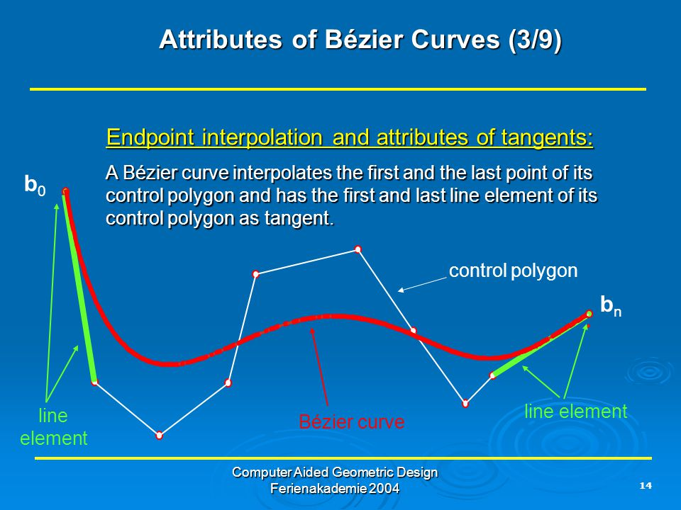14 Computer Aided Geometric Design Ferienakademie 2004 Attributes of Bézier Curves (3/9) Endpoint interpolation and attributes of tangents: A Bézier c