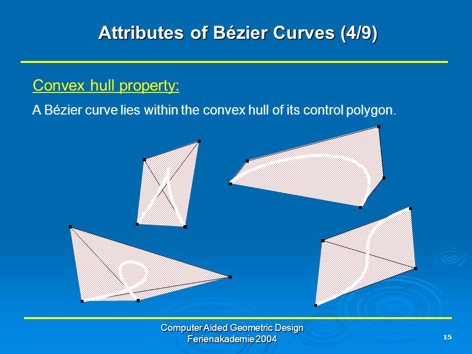 15 Computer Aided Geometric Design Ferienakademie 2004 Attributes of Bézier Curves (4/9) Convex hull property: A Bézier curve lies within the convex h
