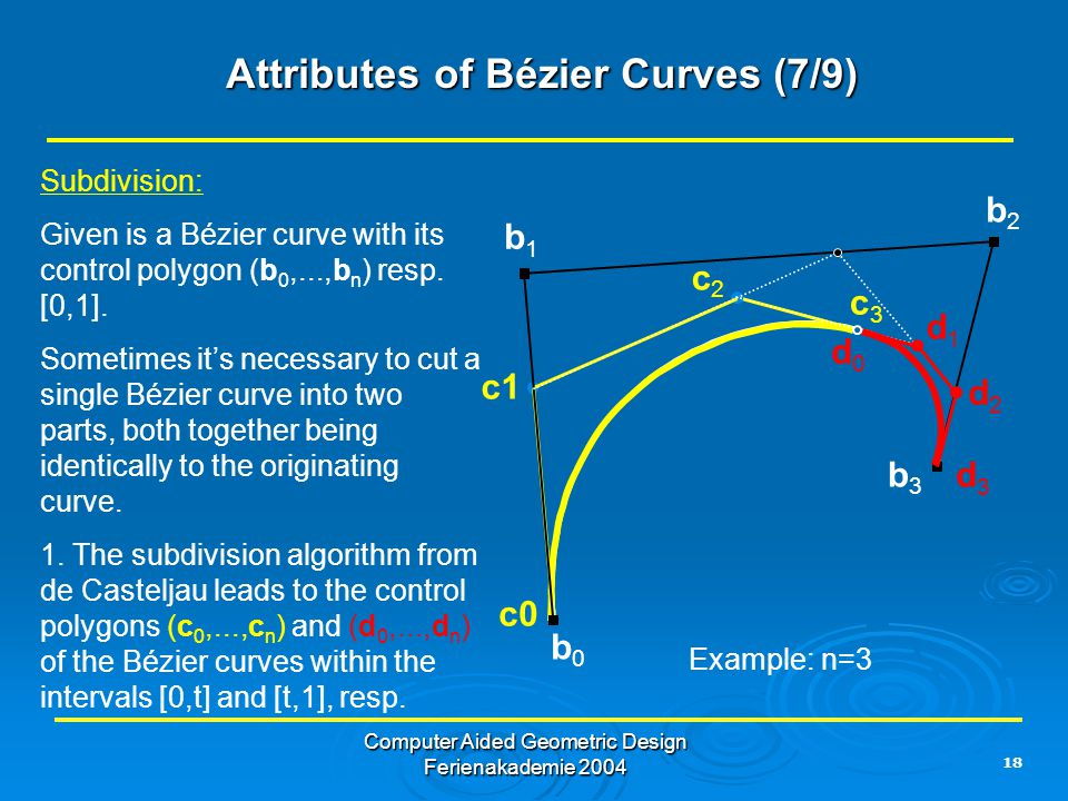 18 Computer Aided Geometric Design Ferienakademie 2004 c1 c2 c2 c3 c3 c0 Attributes of Bézier Curves (7/9) Subdivision: Given is a Bézier curve with its control polygon (b 0,...,b n ) resp.