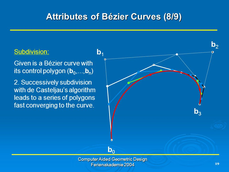 19 Computer Aided Geometric Design Ferienakademie 2004 Attributes of Bézier Curves (8/9) b0b0 b1b1 b2b2 b3b3 Subdivision: Given is a Bézier curve with