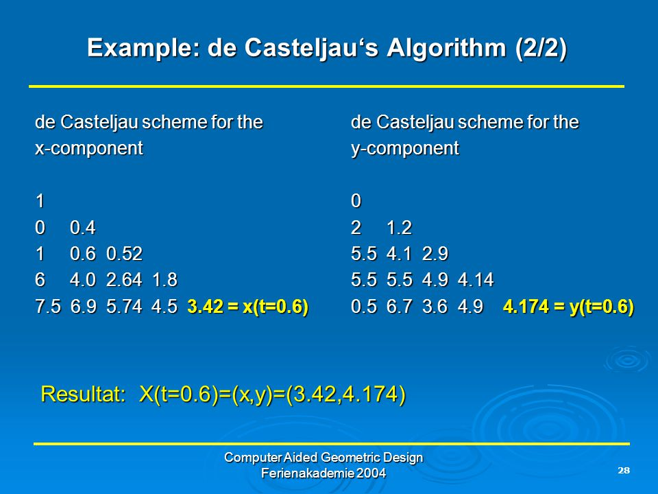 28 Computer Aided Geometric Design Ferienakademie 2004 Example: de Casteljau's Algorithm (2/2) de Casteljau scheme for the x-component1 0 0.4 1 0.6 0.