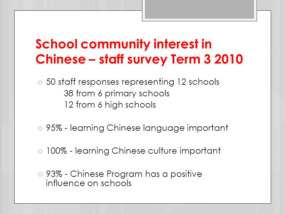 School community interest in Chinese – secondary student and parent surveys Term  245 student responses from five schools  178 student responses from one school only  10 parent responses all from one school.