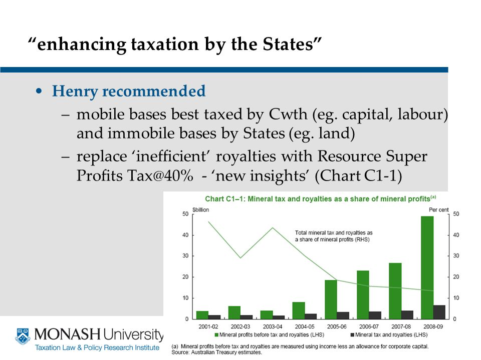 enhancing taxation by the States Henry recommended –mobile bases best taxed by Cwth (eg.