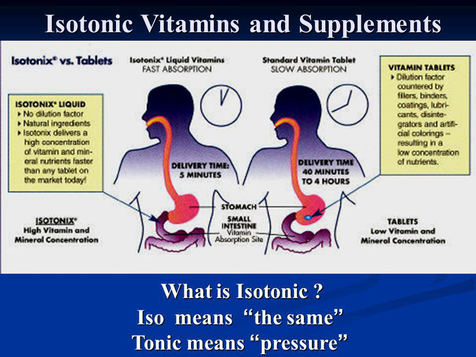 "Iso means "" the same "" Tonic means "" pressure "" What is Isotonic ? Isotonic Vitamins and Supplements"