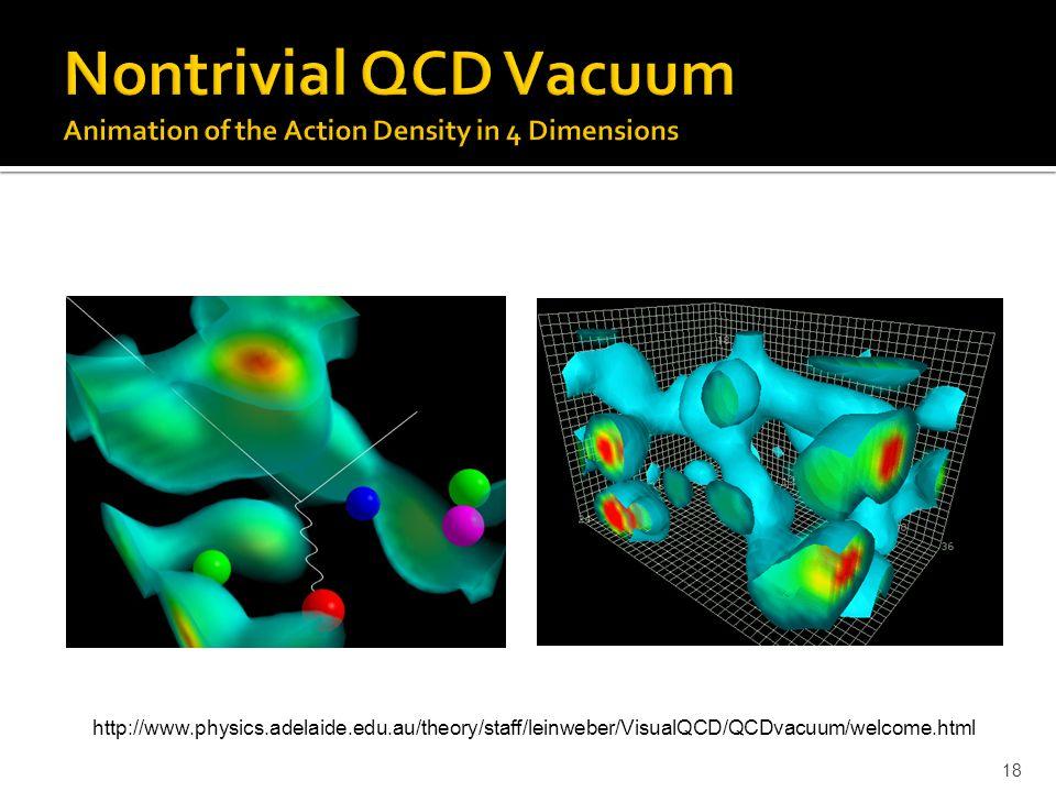 18 http://www.physics.adelaide.edu.au/theory/staff/leinweber/VisualQCD/QCDvacuum/welcome.html