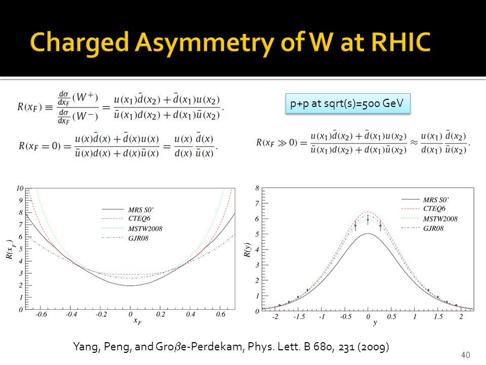 40 Yang, Peng, and Gro  e-Perdekam, Phys. Lett. B 680, 231 (2009) p+p at sqrt(s)=500 GeV