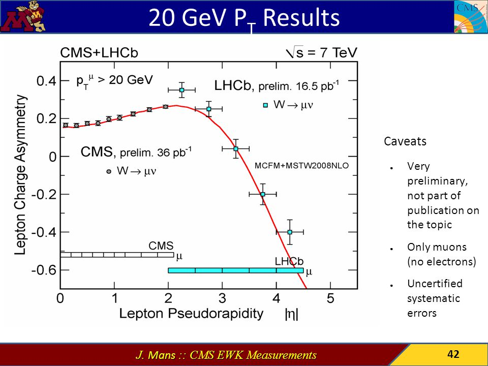 J. Mans :: CMS EWK Measurements 42 20 GeV P T Results ● Caveats ● Very preliminary, not part of publication on the topic ● Only muons (no electrons) ●
