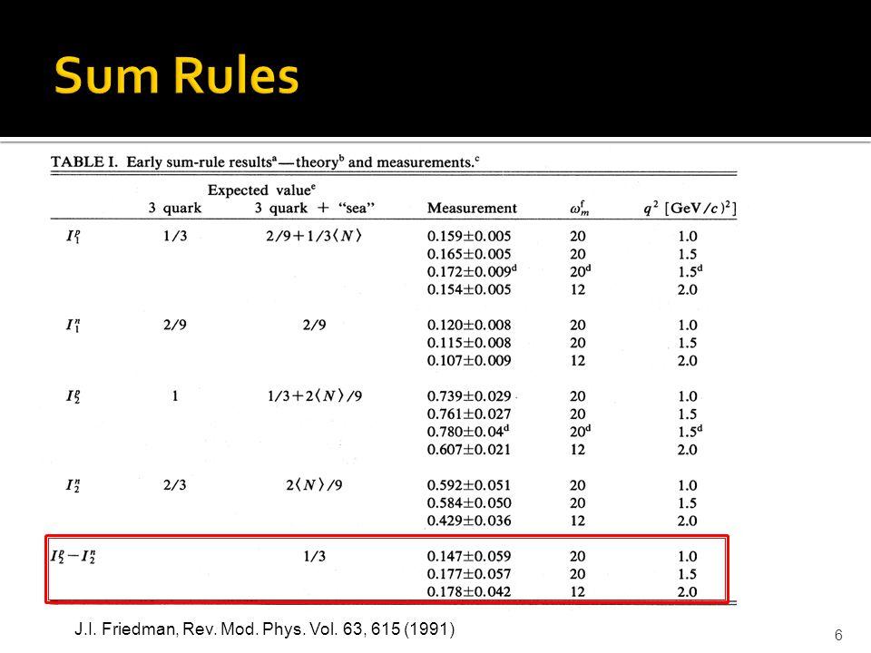 6 J.I. Friedman, Rev. Mod. Phys. Vol. 63, 615 (1991)