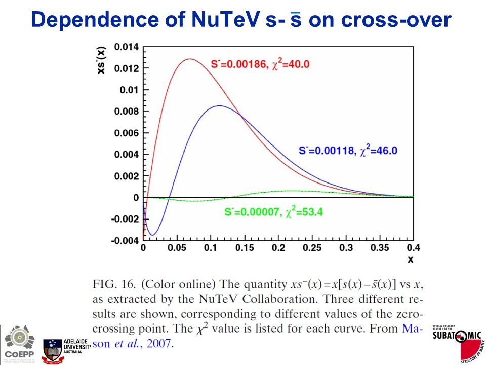 Page 10 Dependence of NuTeV s- s on cross-over _