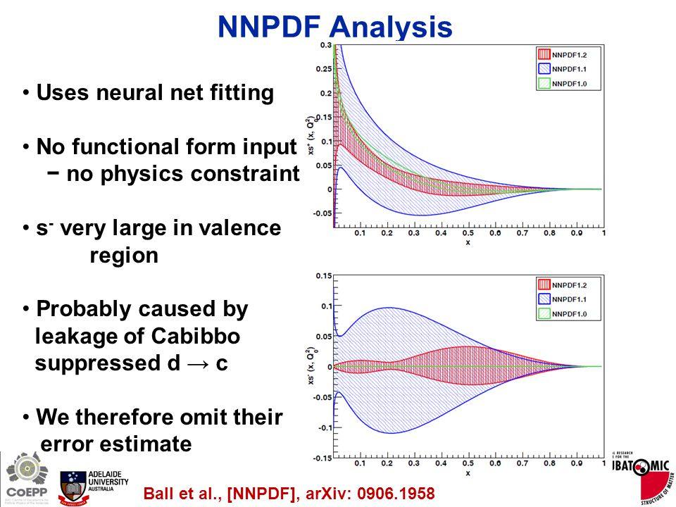 Page 12 NNPDF Analysis Ball et al., [NNPDF], arXiv: 0906.1958 Uses neural net fitting No functional form input − no physics constraint s - very large in valence region Probably caused by leakage of Cabibbo suppressed d → c We therefore omit their error estimate