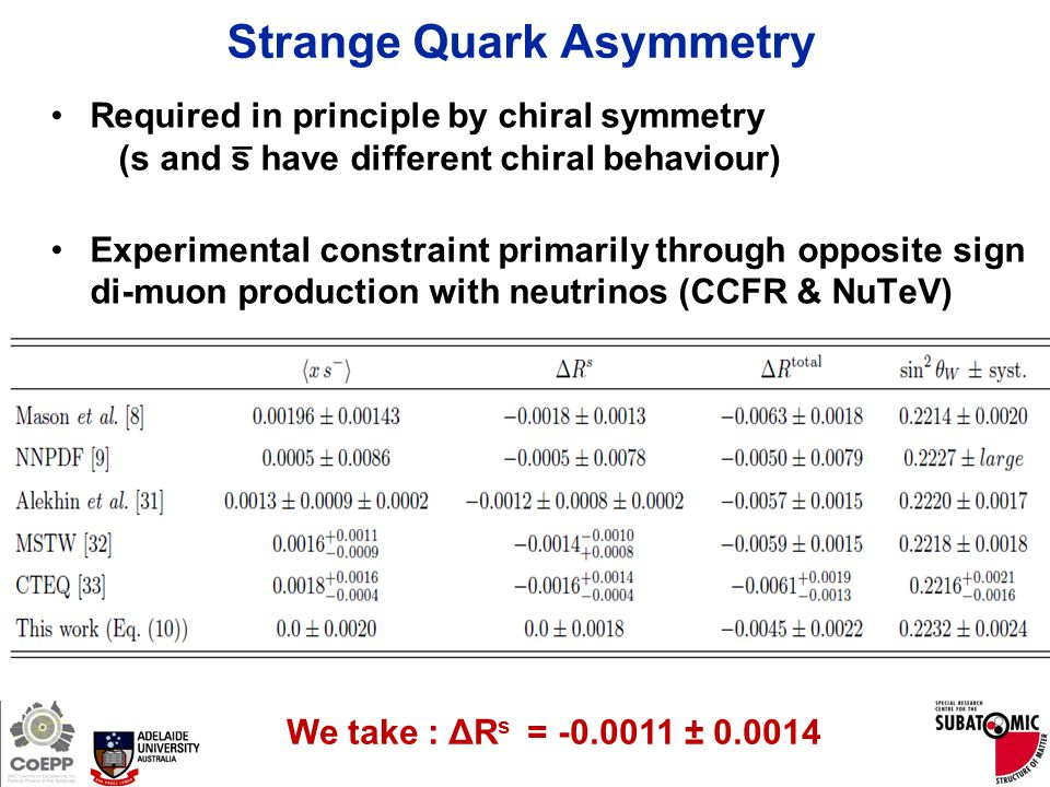Page 13 Strange Quark Asymmetry Required in principle by chiral symmetry (s and s have different chiral behaviour) Experimental constraint primarily through opposite sign di-muon production with neutrinos (CCFR & NuTeV) _ We take : ΔR s = -0.0011 ± 0.0014
