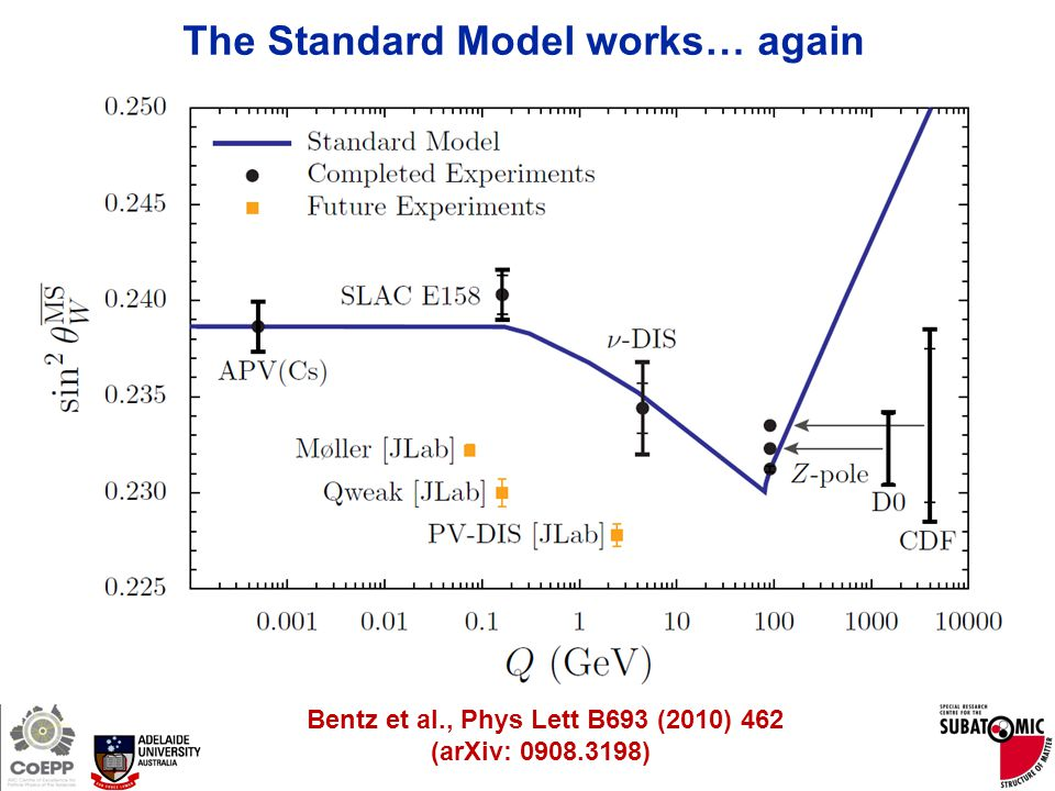 Page 29 The Standard Model works… again Bentz et al., Phys Lett B693 (2010) 462 (arXiv: 0908.3198)