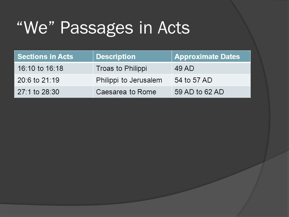 We Passages in Acts Sections in ActsDescriptionApproximate Dates 16:10 to 16:18Troas to Philippi49 AD 20:6 to 21:19Philippi to Jerusalem54 to 57 AD 27:1 to 28:30Caesarea to Rome59 AD to 62 AD