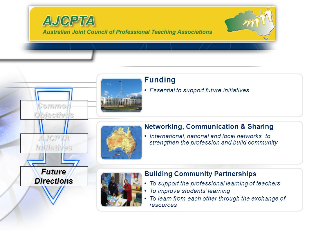 Common Objectives AJCPTA Initiatives Future Directions Funding Essential to support future initiatives Networking, Communication & Sharing International, national and local networks to strengthen the profession and build community Building Community Partnerships To support the professional learning of teachers To improve students' learning To learn from each other through the exchange of resources