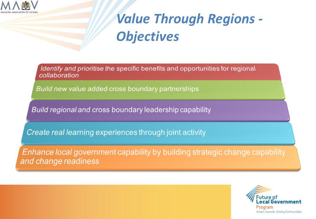 Value Through Regions - Objectives