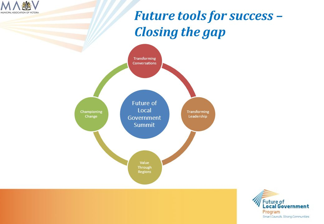 Future tools for success – Closing the gap Future of Local Government Summit Transforming Conversations Transforming Leadership Value Through Regions Championing Change