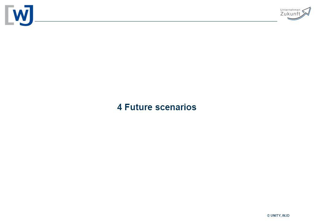 © UNITY, WJD 4 Future scenarios