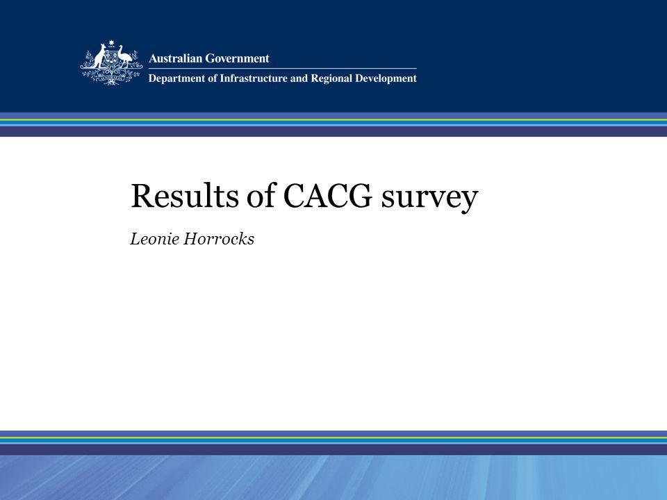 Results of CACG survey Leonie Horrocks