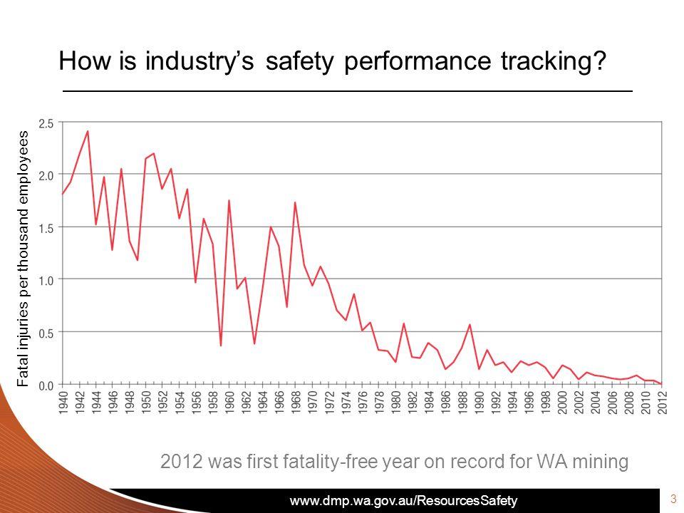 www.dmp.wa.gov.au/ResourcesSafety What happened on 14 August 2013.