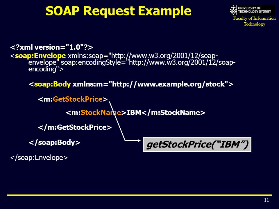 "Faculty of Information Technology 11 SOAP Request Example IBM getStockPrice(""IBM"")"