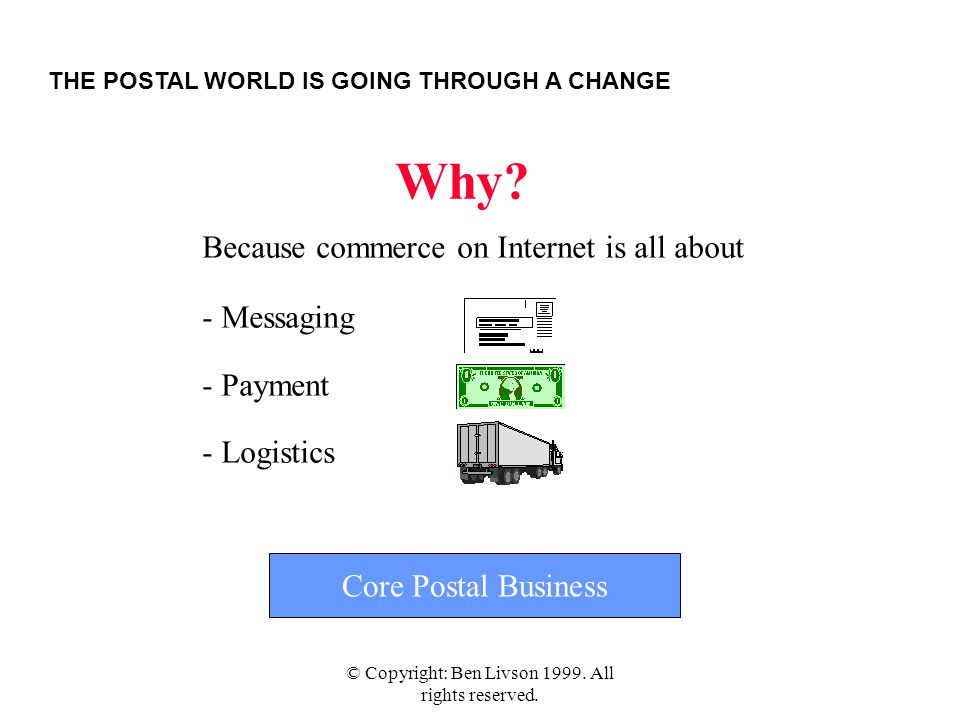 © Copyright: Ben Livson 1999. All rights reserved. THE POSTAL WORLD IS GOING THROUGH A CHANGE Why? Because commerce on Internet is all about - Messagi