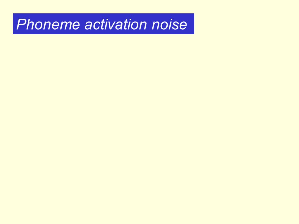 Phoneme activation noise