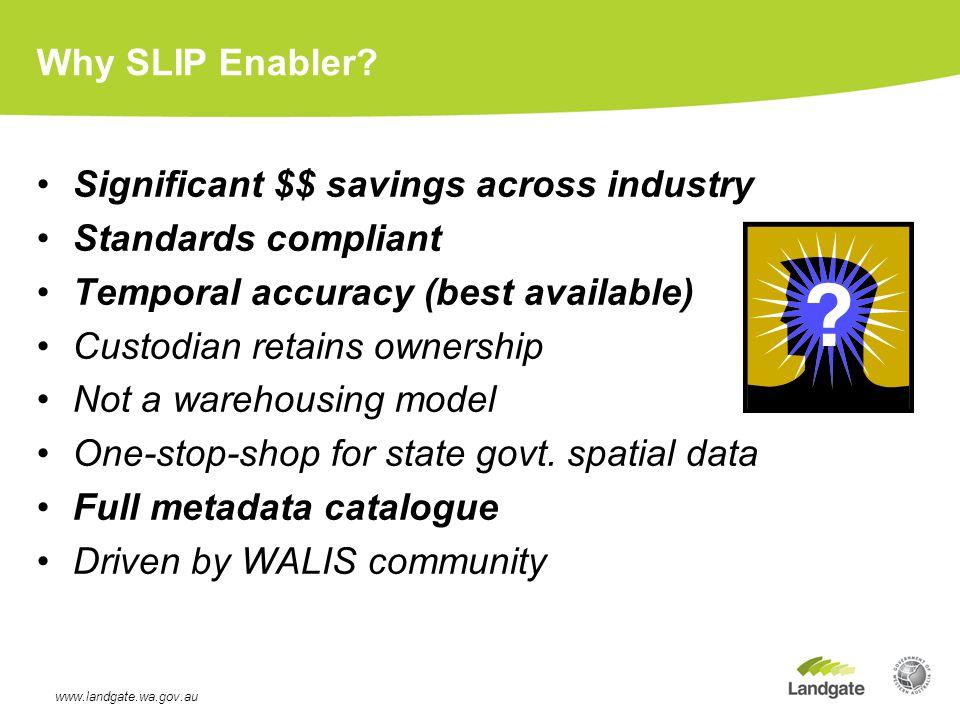 Why SLIP Enabler.
