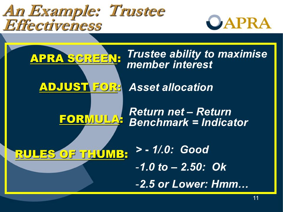 11 An Example: Trustee Effectiveness APRA SCREEN: ADJUST FOR: RULES OF THUMB: FORMULA: Trustee ability to maximise member interest Asset allocation Return net – Return Benchmark = Indicator > - 1/.0: Good -1.0 to – 2.50: Ok -2.5 or Lower: Hmm…