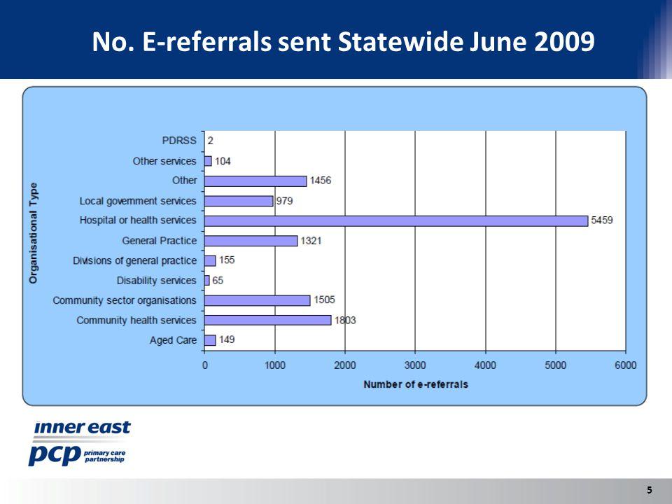No. E-referrals sent Statewide June 2009 5