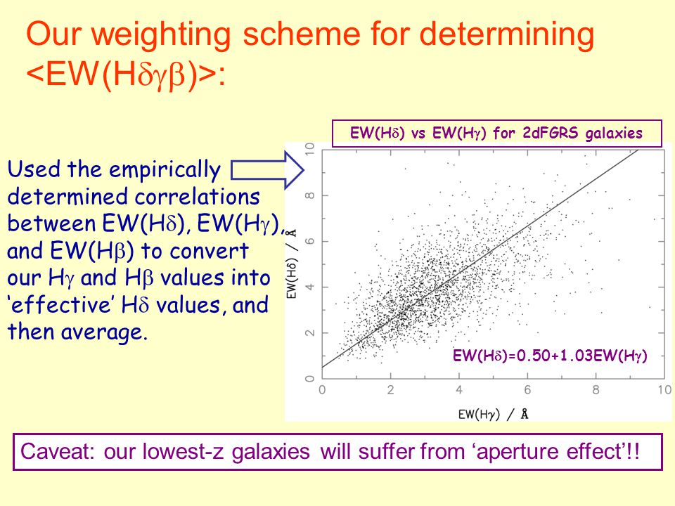 Our weighting scheme for determining : Used the empirically determined correlations between EW(H  ), EW(H  ), and EW(H  ) to convert our H  and H  values into 'effective' H  values, and then average.