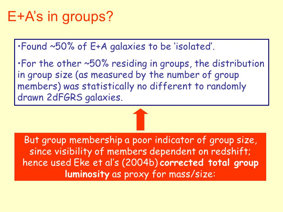 E+A's in groups. Found ~50% of E+A galaxies to be 'isolated'.