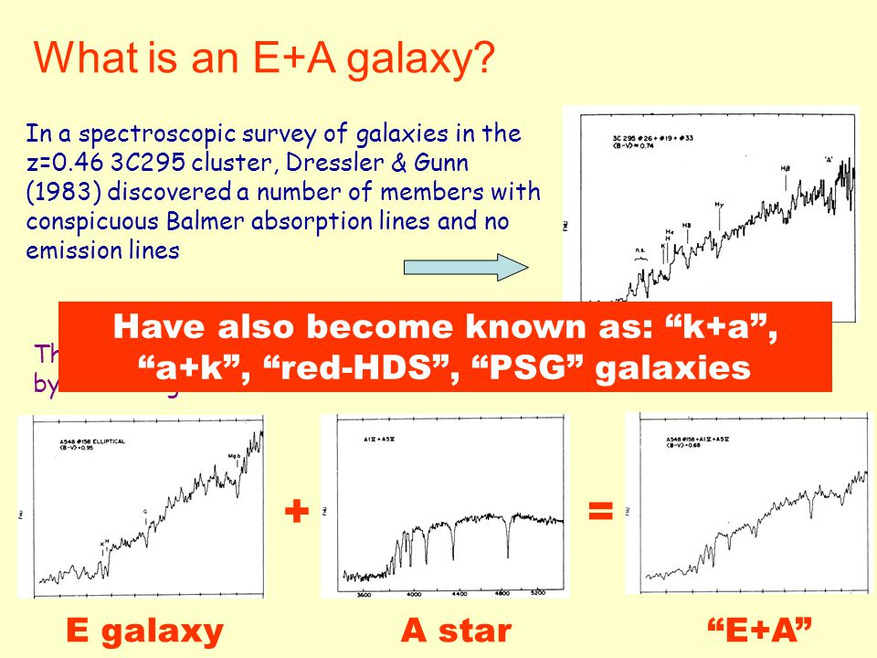 Interpretation of E+A spectral signature: Couch & Sharples (1987) Strong Balmer absorption and blue colors  galaxy underwent STARBURST which was halted less than 1Gyr ago Objects with weaker Balmer absorption and redder colors could also arise from TRUNCATION of SF in normal star- forming (Sp) galaxies