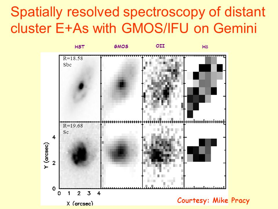 R=18.58 Sbc R=19.68 Sc OII HH GMOS HST Spatially resolved spectroscopy of distant cluster E+As with GMOS/IFU on Gemini Courtesy: Mike Pracy