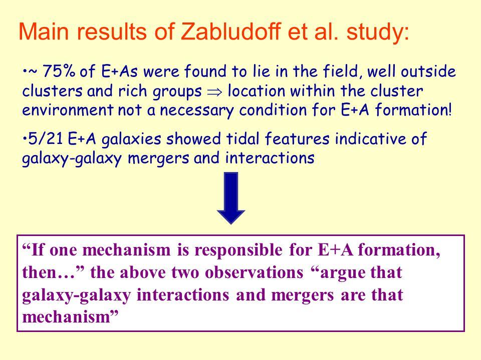 Important follow-up to Zabludoff et al.study: Norton et al.