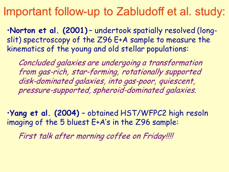 Important follow-up to Zabludoff et al. study: Norton et al.