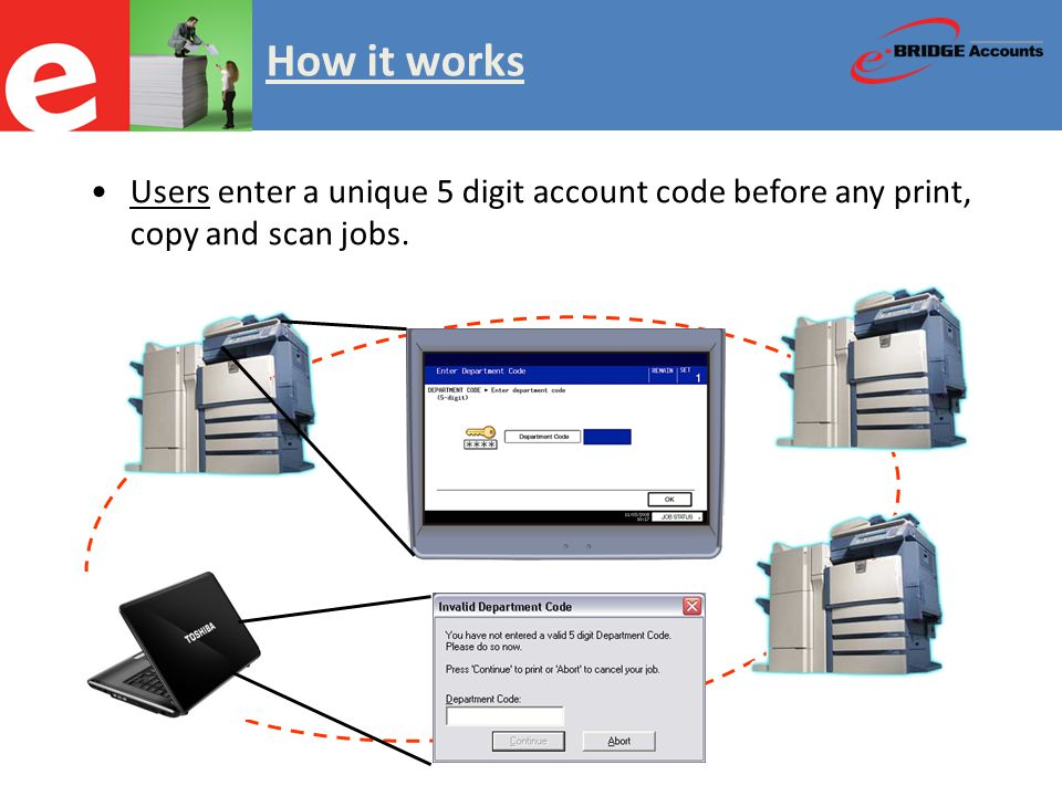How it works Users enter a unique 5 digit account code before any print, copy and scan jobs.