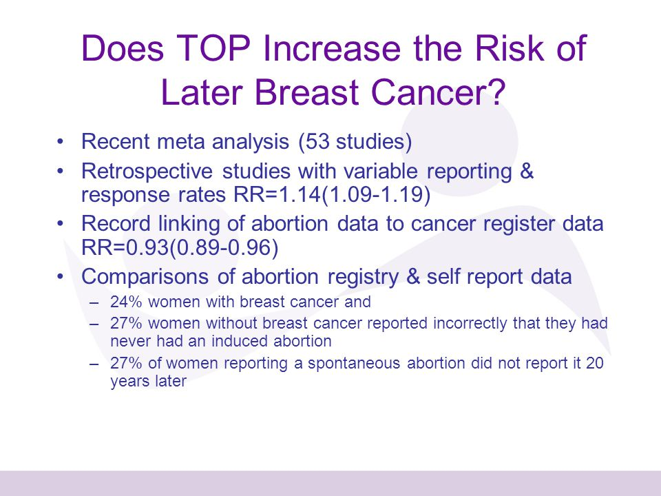 Does TOP Increase the Risk of Later Breast Cancer.
