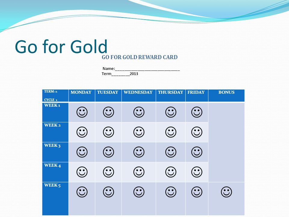Go for Gold TERM : 1 CYCLE 1 MONDAYTUESDAYWEDNESDAYTHURSDAYFRIDAYBONUS WEEK 1 WEEK 2 WEEK 3 WEEK 4 WEEK 5 GO FOR GOLD REWARD CARD Name:_____________________________ Term________2013