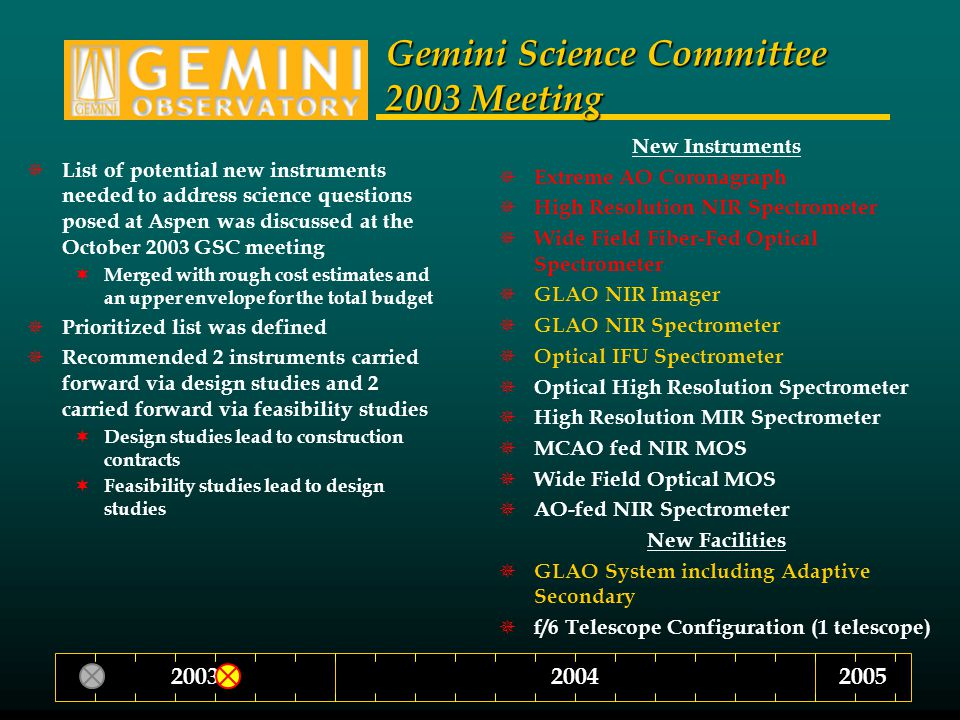 200420032005 Gemini Science Committee 2003 Meeting  List of potential new instruments needed to address science questions posed at Aspen was discussed at the October 2003 GSC meeting  Merged with rough cost estimates and an upper envelope for the total budget  Prioritized list was defined  Recommended 2 instruments carried forward via design studies and 2 carried forward via feasibility studies  Design studies lead to construction contracts  Feasibility studies lead to design studies New Instruments  Extreme AO Coronagraph  High Resolution NIR Spectrometer  Wide Field Fiber-Fed Optical Spectrometer  GLAO NIR Imager  GLAO NIR Spectrometer  Optical IFU Spectrometer  Optical High Resolution Spectrometer  High Resolution MIR Spectrometer  MCAO fed NIR MOS  Wide Field Optical MOS  AO-fed NIR Spectrometer New Facilities  GLAO System including Adaptive Secondary  f/6 Telescope Configuration (1 telescope)