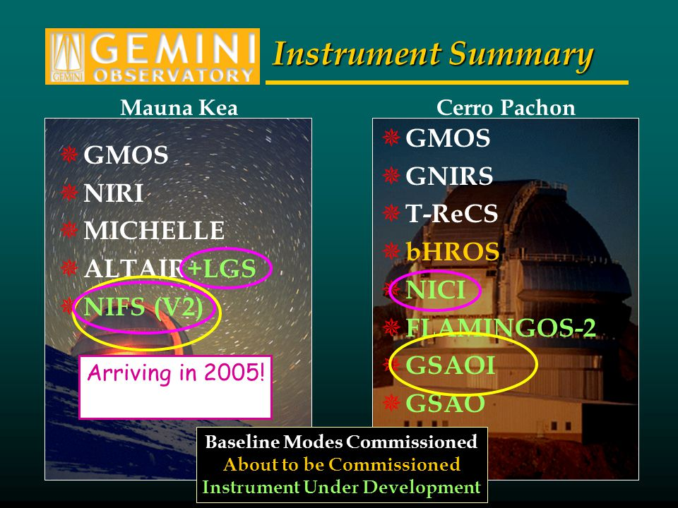Mauna KeaCerro Pachon Instrument Summary Baseline Modes Commissioned About to be Commissioned Instrument Under Development  GMOS  GNIRS  T-ReCS  bHROS  NICI  FLAMINGOS-2  GSAOI  GSAO  GMOS  NIRI  MICHELLE  ALTAIR+LGS  NIFS (V2) Arriving in 2005!