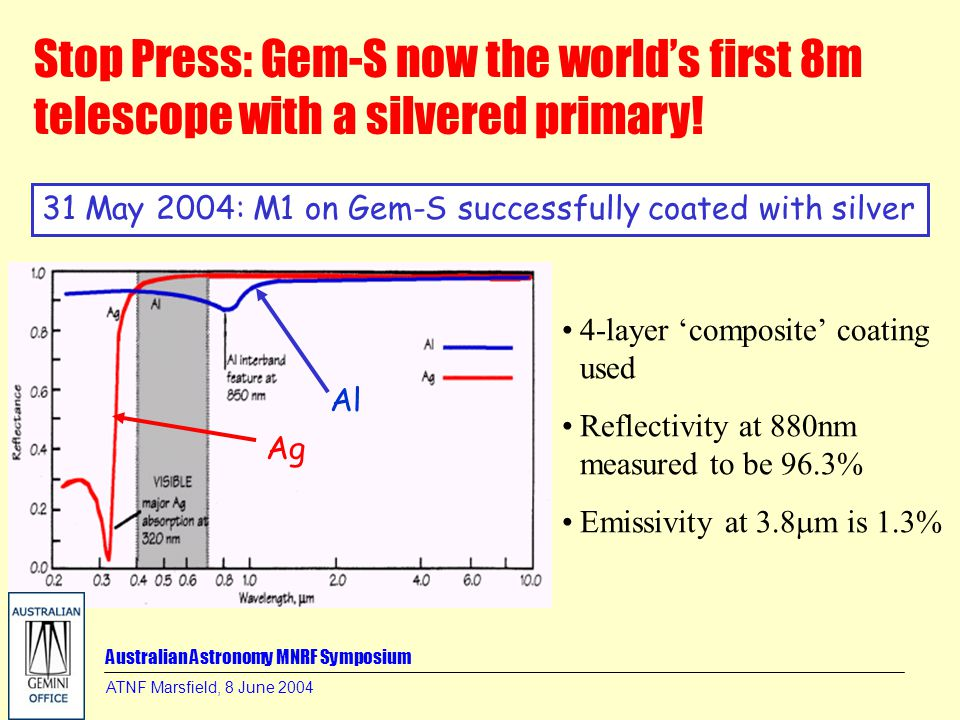 Stop Press: Gem-S now the world's first 8m telescope with a silvered primary.