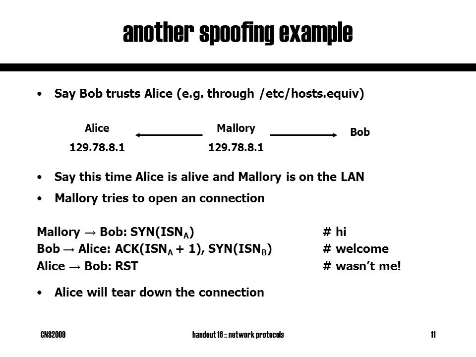 CNS2009handout 16 :: network protocols11 another spoofing example Mallory 129.78.8.1 Bob Alice 129.78.8.1 Say Bob trusts Alice (e.g. through /etc/host