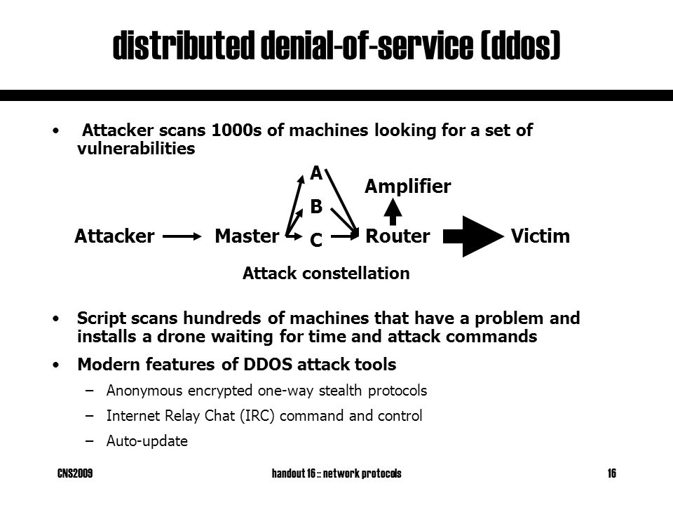 CNS2009handout 16 :: network protocols16 distributed denial-of-service (ddos) Attacker scans 1000s of machines looking for a set of vulnerabilities Sc