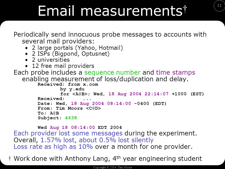 Copyright © 2004, Tim Moors 11 Email measurements † Periodically send innocuous probe messages to accounts with several mail providers: 2 large portals (Yahoo, Hotmail) 2 ISPs (Bigpond, Optusnet) 2 universities 12 free mail providers Each probe includes a sequence number and time stamps enabling measurement of loss/duplication and delay.