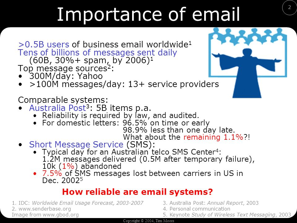 Copyright © 2004, Tim Moors 2 Importance of email >0.5B users of business email worldwide 1 Tens of billions of messages sent daily (60B, 30%+ spam, by 2006) 1 Top message sources 2 : 300M/day: Yahoo >100M messages/day: 13+ service providers Comparable systems: Australia Post 3 : 5B items p.a.