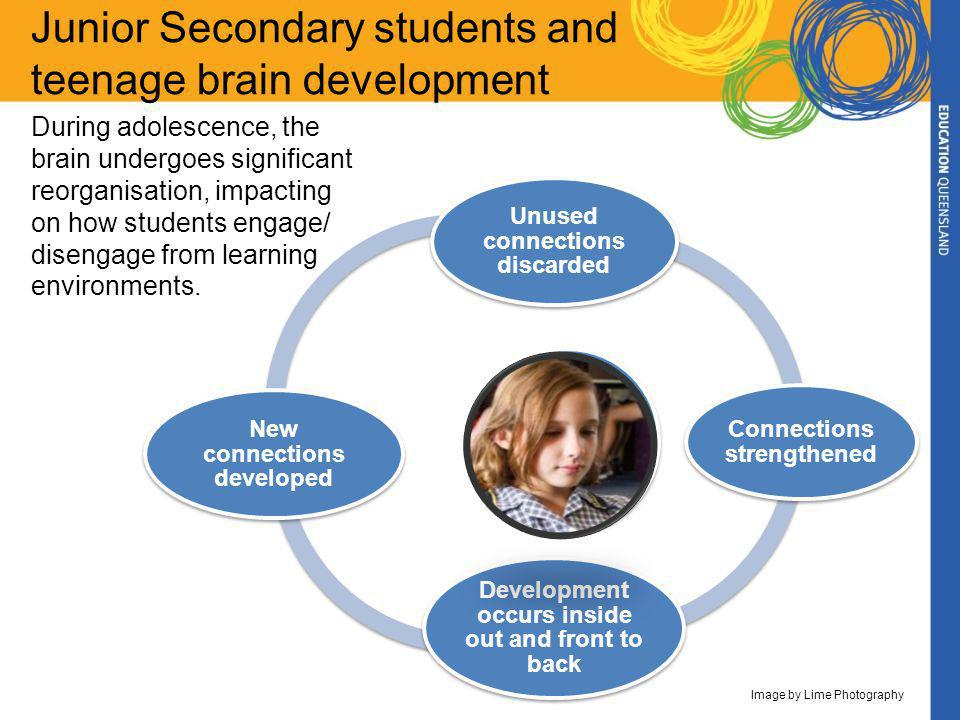 So what might parent involvement look like in Junior Secondary.