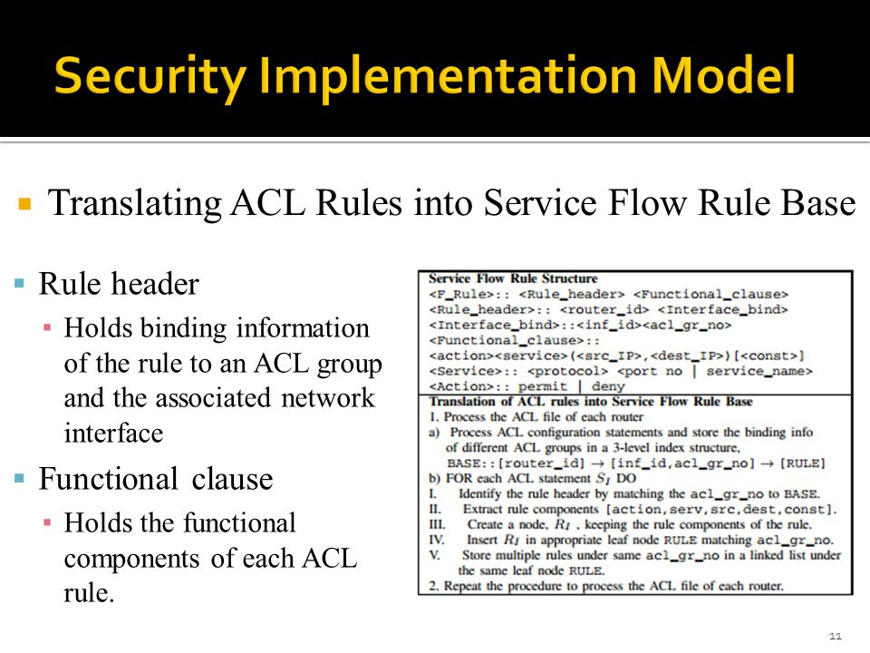 11  Translating ACL Rules into Service Flow Rule Base  Rule header ▪ Holds binding information of the rule to an ACL group and the associated network interface  Functional clause ▪ Holds the functional components of each ACL rule.