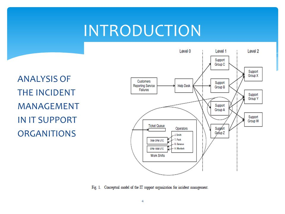 INTRODUCTION ANALYSIS OF THE INCIDENT MANAGEMENT IN IT SUPPORT ORGANITIONS 4